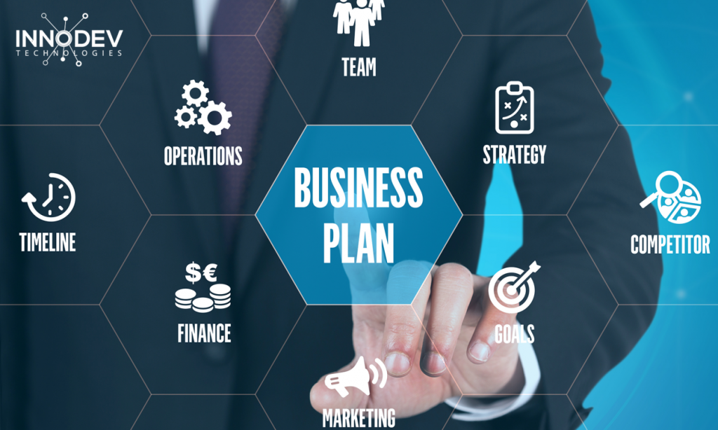 What is a Business plan- What are the Types of Business Plans and its Contents